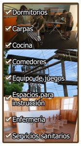 Areas basicas de las instalaciones
